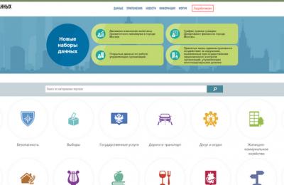 Список управляющих компаний-нарушителей опубликован на портале открытых данных Москвы