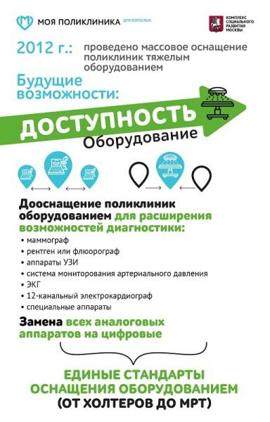 В районе Царицыно отремонтируют филиал №2 детской поликлиники №23